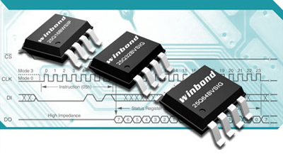 SPIflash - Rinky-Dink Electronics